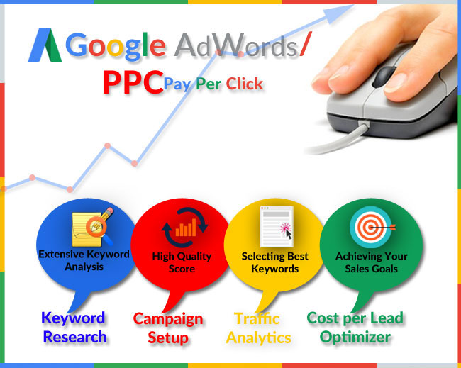 Google adwords services:Contact Sochtek India - Chandigarh in  listed under Services - Computer / Web Services