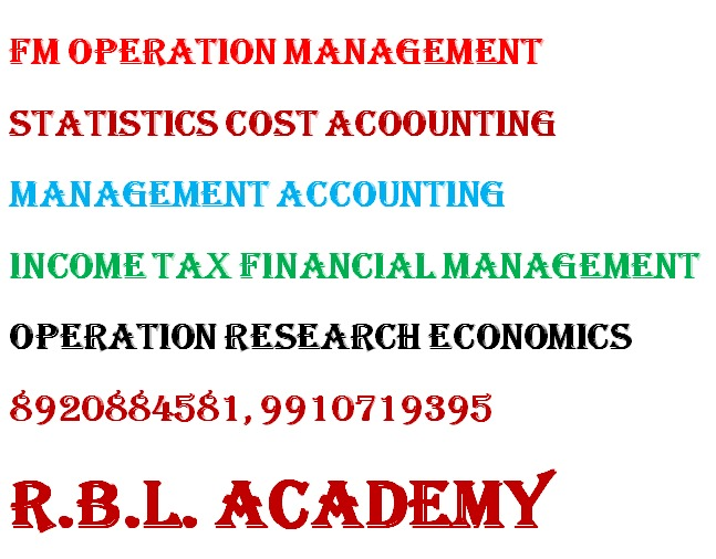 Bba mba security analysis and portfolio management home tutor in noida in Noida