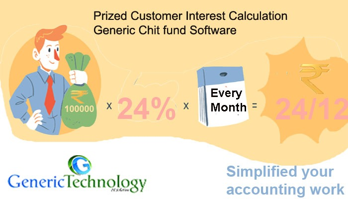 Genericchit fund software Prized Customer Interest Calculation in  listed under Services - Computer / Web Services