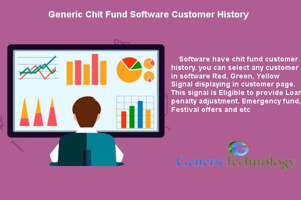 Generic Chit Fund Software Customer History in  listed under Services - Computer / Web Services