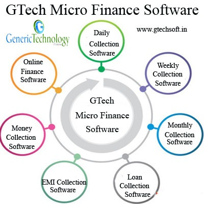 GTech Micro Finance Software in  listed under Services - Computer / Web Services