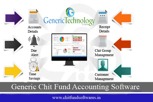Generic Chit Fund Accounting Software Features in  listed under Services - Computer / Web Services