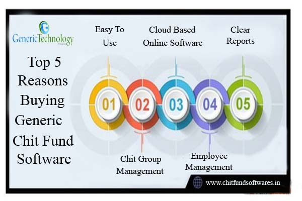 Top 5 Reasons Buying Generic Chit Fund Software in  listed under Services - Computer / Web Services