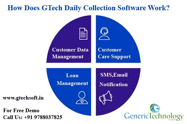 How Does GTech Daily Collection Software Work? in Chennai listed under Services - Computer / Web Services