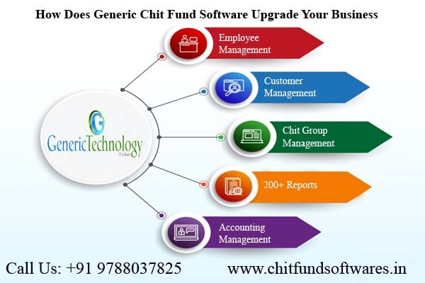How Does Generic Chit Fund Software Upgrade Your Business in  listed under Services - Computer / Web Services