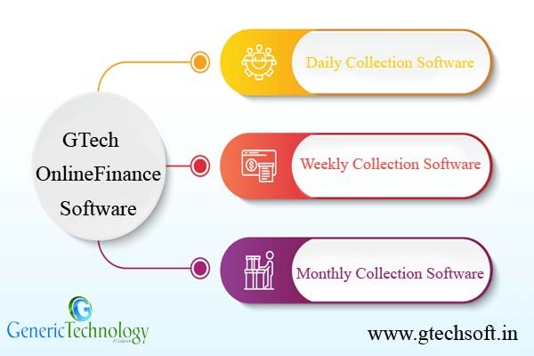GTech Daily Finance Collection Software in Chennai listed under Services - Computer / Web Services