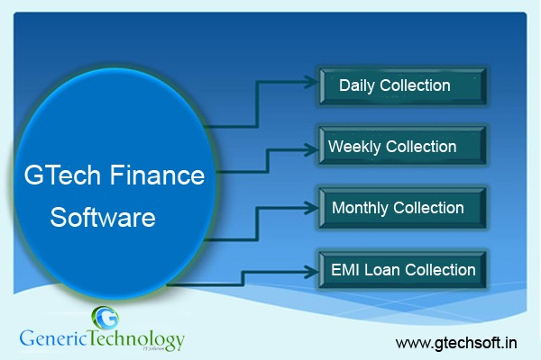 GTech Online Finance Software in  listed under Services - Computer / Web Services