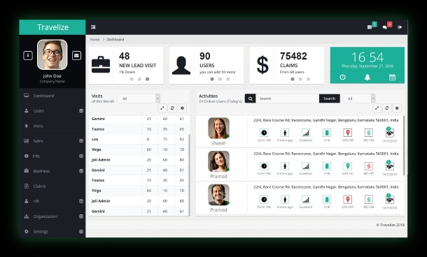 Lead Management Software in Travelize