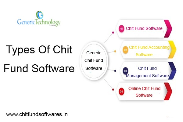Different Types of Generic Chit Fund Software in  listed under Services - Computer / Web Services