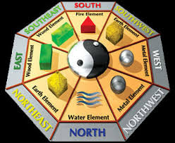 Vastu Consultant in Delhi,Ancient Vastu of India,www.vastupeace.com in Chandigarh